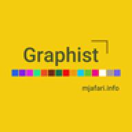 Pb.GraphisT